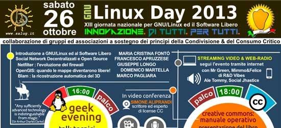 GNU/LINUX DAY